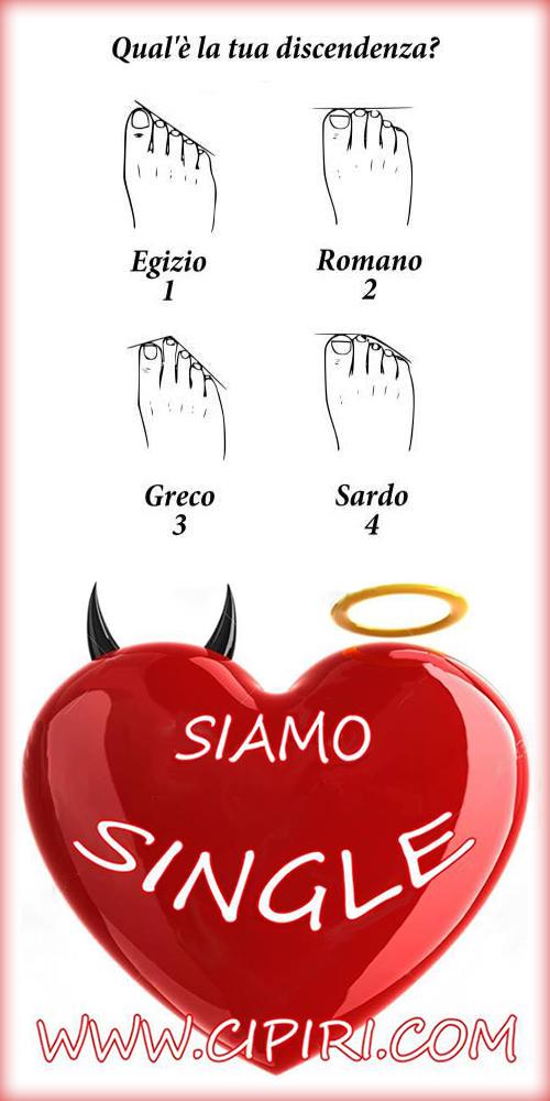 Hai un piede Egizio, Romano, Greco o Sardo ?