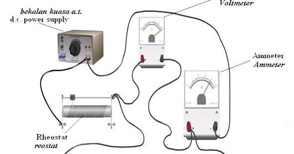PHYSICS Problems And Solutions / soalan fizik