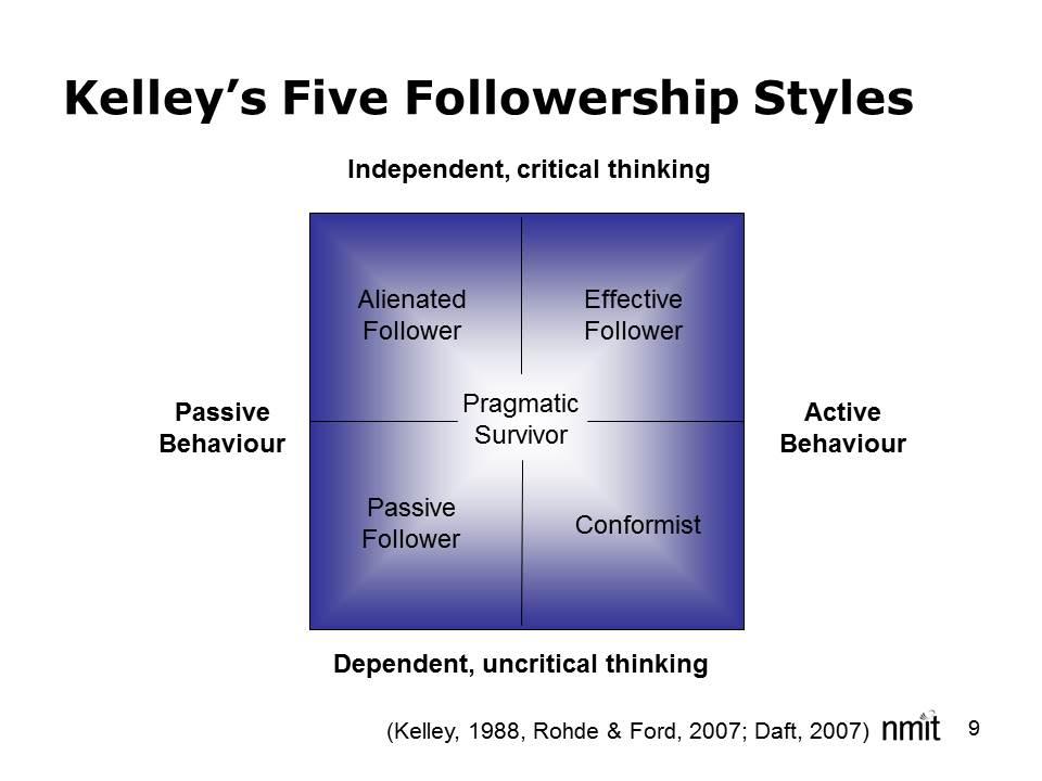 acts of leadership kelley s five followership styles kelley s five followership styles