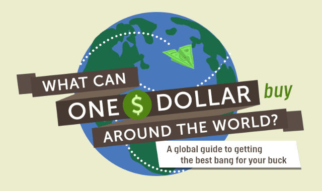 What Can You Buy with a Dollar Around the World?