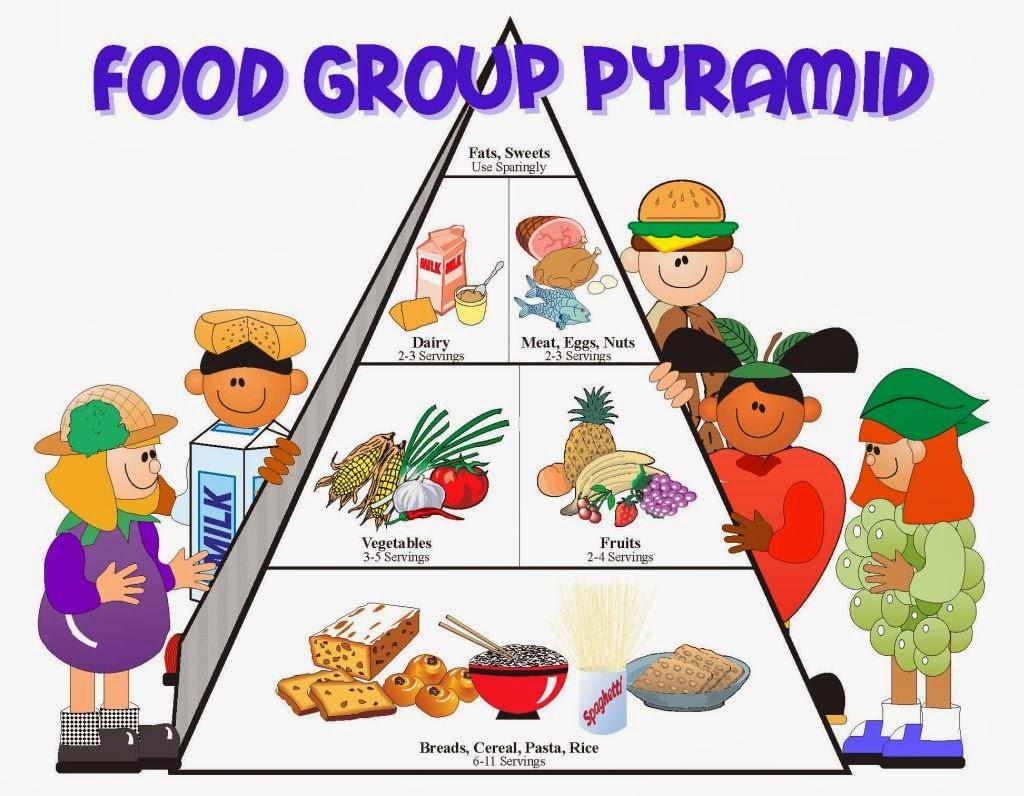 Uso De Recursos Educativos Abiertos Para Aicle Food