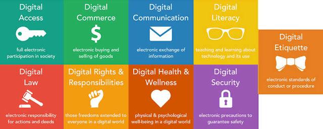 Komponen Kewargaan Digital