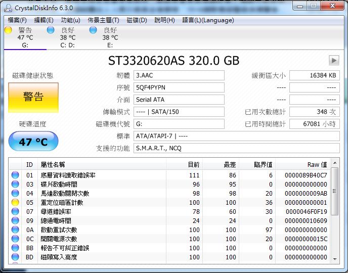 永別了!運轉了6.7萬小時的 Seagate 320GB 硬碟