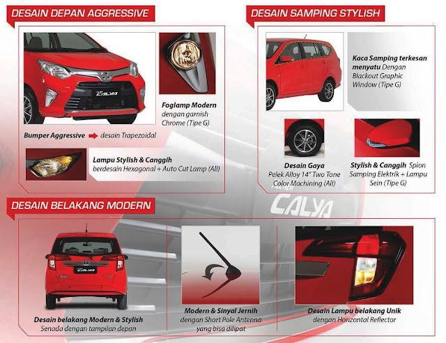Harga Spesifikasi Toyota Calya