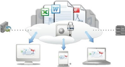 File Sharing, Hosting Guide, Web Hosting