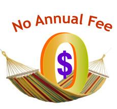 Program gratis iuran tahunan kartu kredit