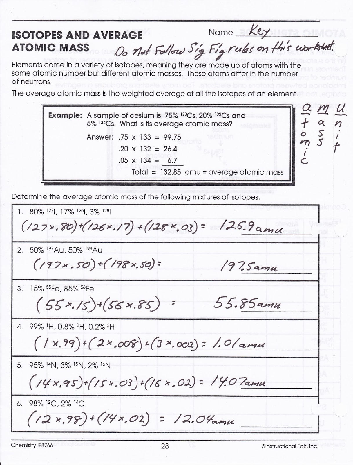 Isotopes And Average Atomic Mass Worksheet