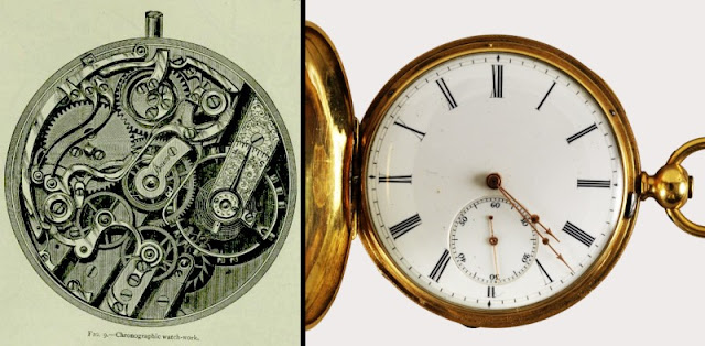 A Swiss pocket watch made around 1900 with Roman numerals