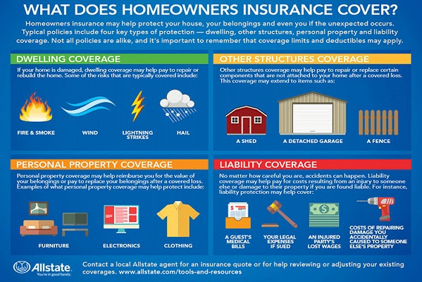 home liability insurance what does it cover sure american rh sureamerican blogspot com home ability home liability insurance