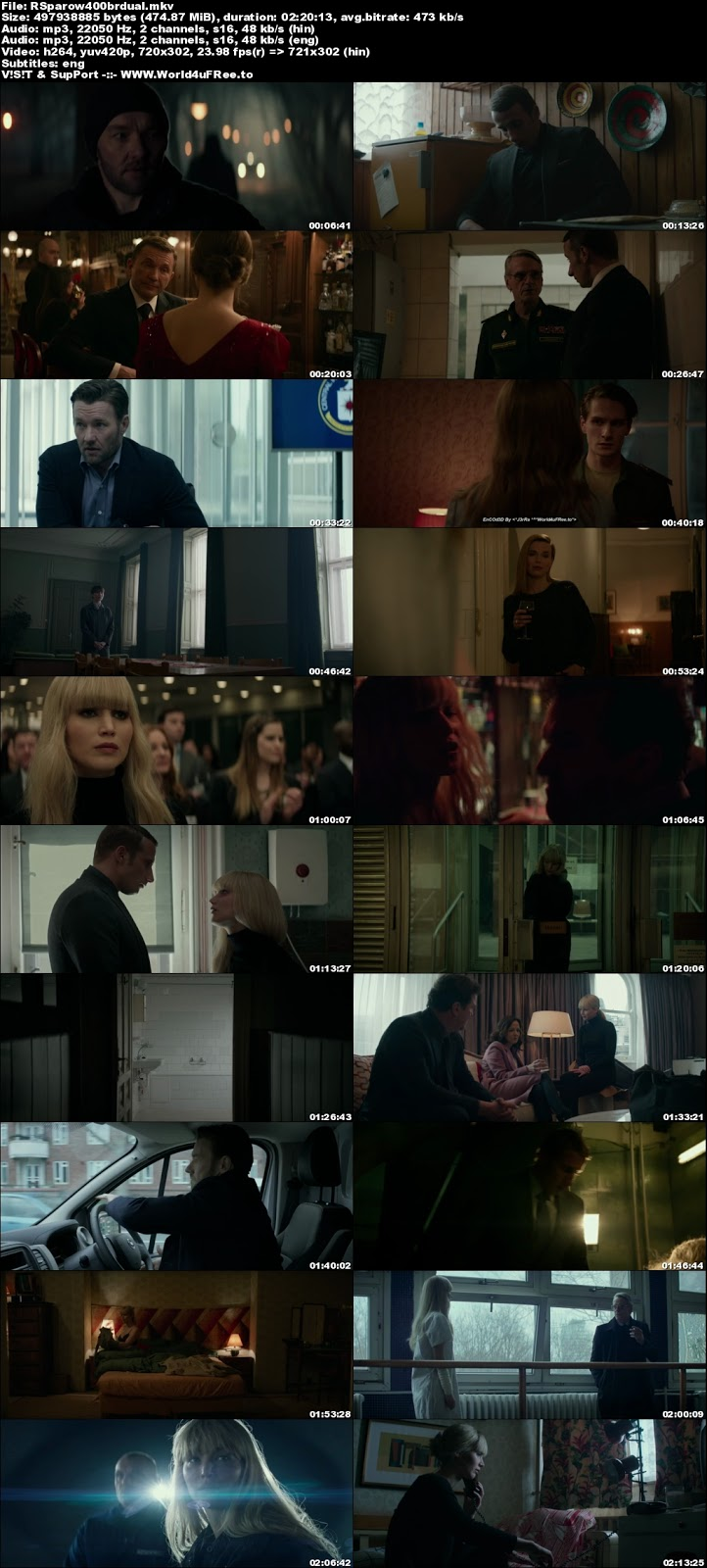 Red Sparrow 2018 Dual Audio BRRip 480p 450mb x264 world4ufree.to hollywood movie Red Sparrow 2018 hindi dubbed dual audio 480p brrip bluray compressed small size 300mb free download or watch online at world4ufree.to