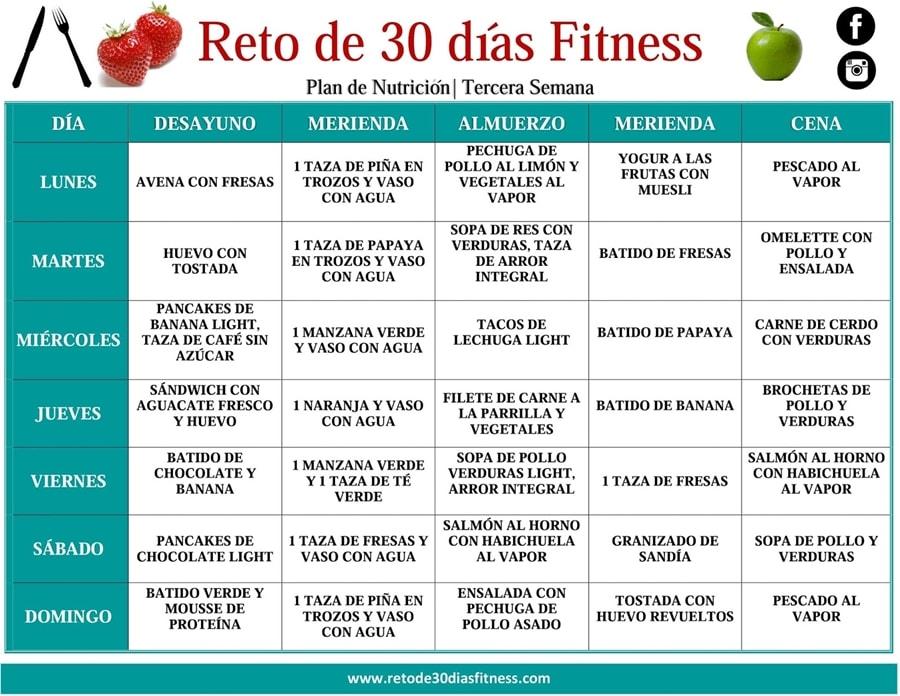Plan nutricional para bajar de peso tercera semana for Cuanto peso aguanta un cuelga facil