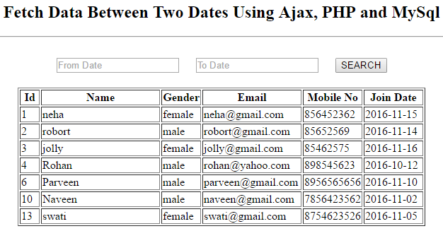 Fetch Records Between Two Date Using Ajax, PHP and MySql