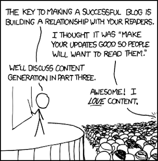 cartoon image explaining possible key to blogging success