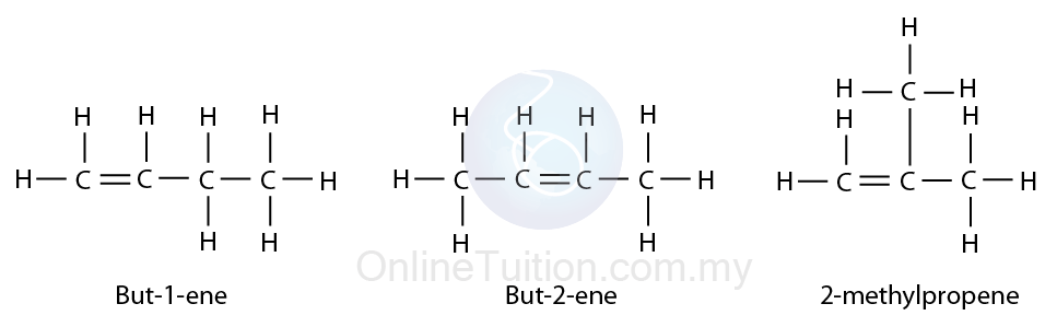 Isomerism of AlkenesButene Isomers