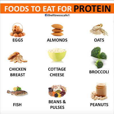 Food-For-Protein
