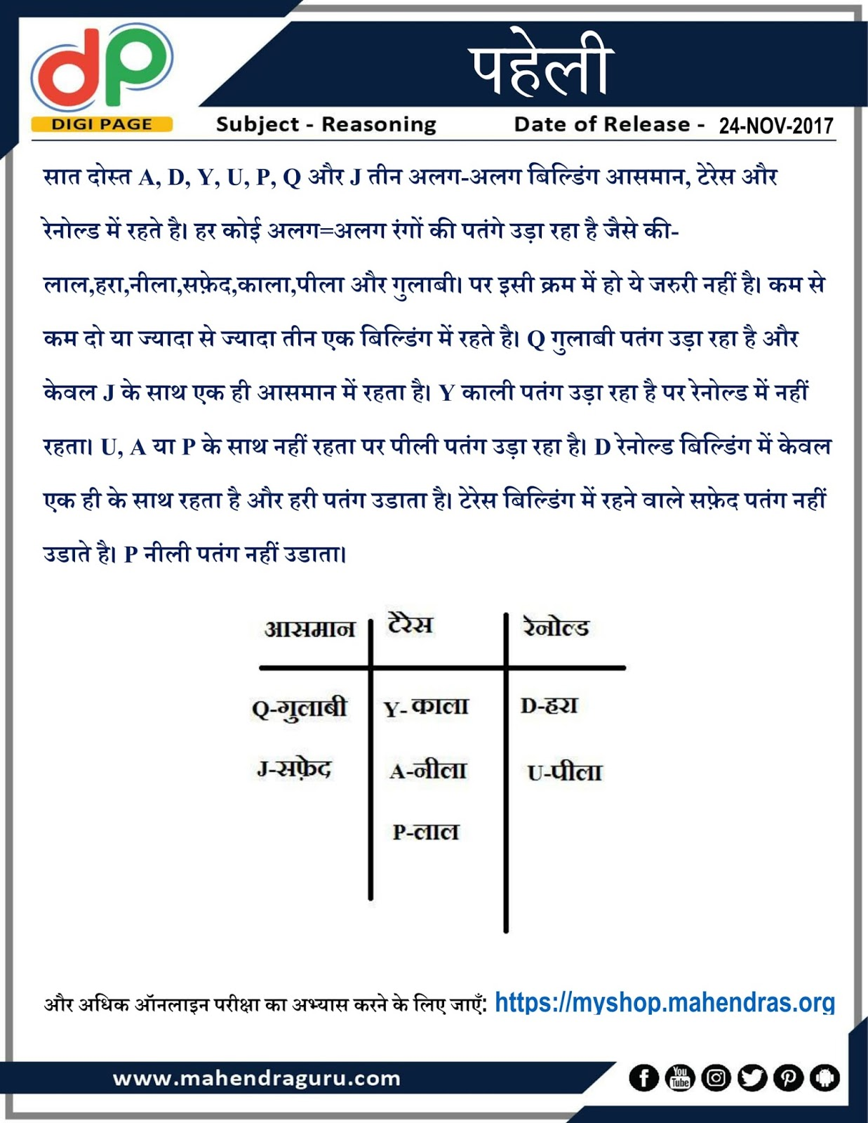 mahendra guru digi notes in hindi download pdf