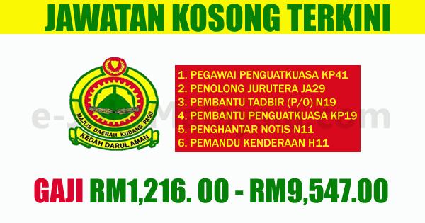 Majlis Daerah Kubang Pasu MDKP