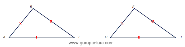 Postulat Teorema Kekongruenan Segitiga s.s.s-Guru Pantura