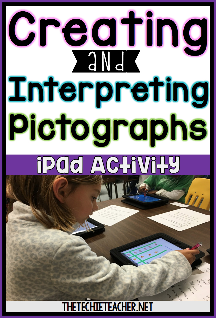 Creating and interpreting Pictographs iPad activity: FREE and EASY!