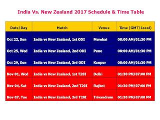 India Vs. New Zealand 2017 Schedule & Time Table,  New Zealand tour of India 2017, New Zealand vs. India series 2017, full match detail, NZ vs. IND, IND vs. NZ, October series, Indian time, gmt, ist, local time, cricket match, odi, t20, test,  India teams & player list, New Zealand teams & player list, India Vs. New Zealand 2017 Schedule, 2017 india vs. new Zealand, icc cricket calendar, 2018 cricket schedule,