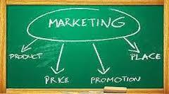 Cara Mengembangkan Strategi Pemasaran