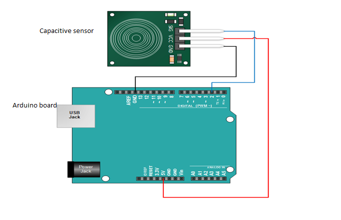 ElectroBuzz: Arduino interfacing with capacitive touch sensor