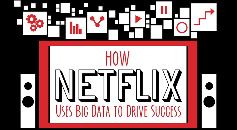 Netflix Big Data Strategy
