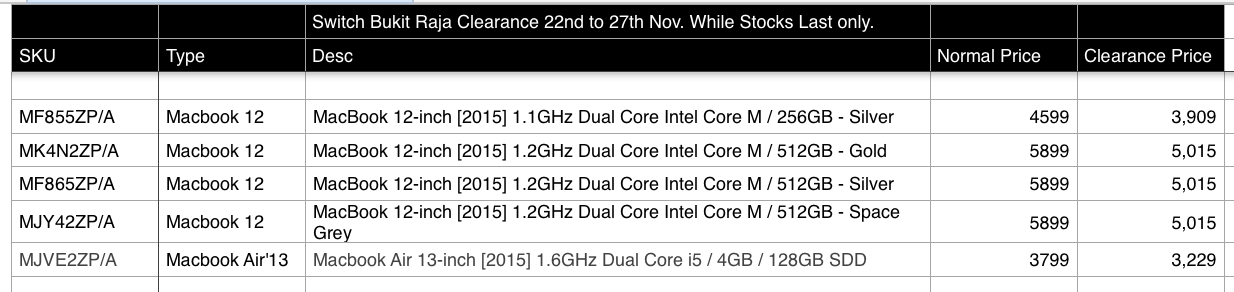 Switch Malaysia Apple MacBook Clearance Sales Price List