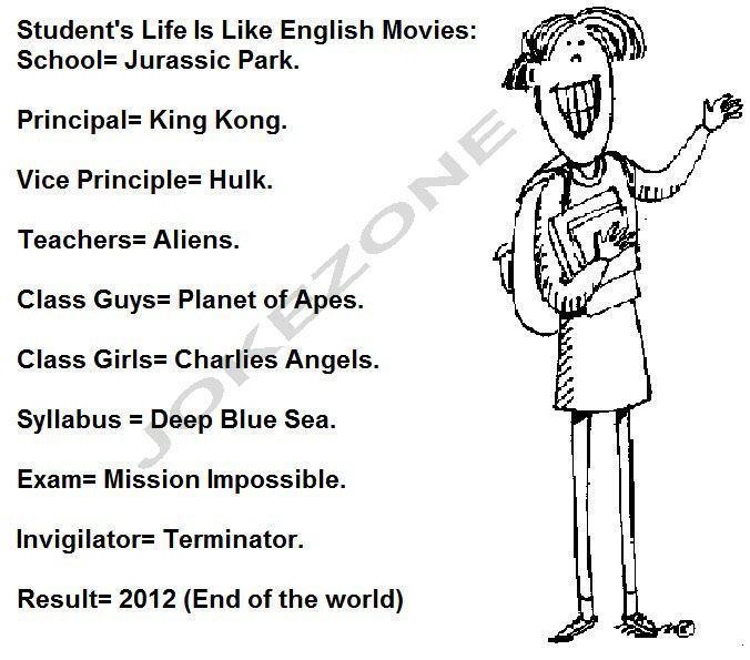 Sms Ki Dunya Funny Sms In English Funny Sms In Urdu