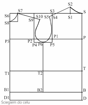 Koszula męska konstrukcja część 1 4 Ściegiem do celu