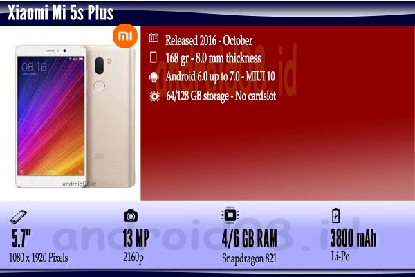 Spesifikasi Xiaomi Mi 5s Plus