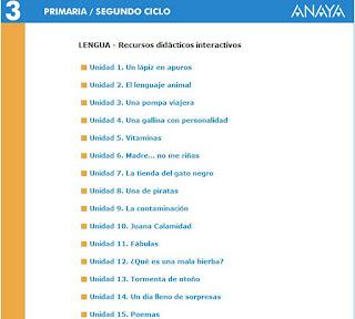 http://bibliojcalde.zz.mu/Anaya/tercero/datos/02_Lengua/datos/rdi/U06/02.htm