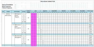 Unduh Promes Kelas 4 Kurikulum 2013