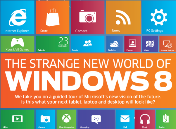 Windows 8 image introducing its features: Intelligent Computing