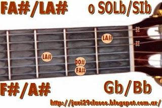 acorde guitarra chord (FA# con bajo en LA#) o (SOLb bajo en SIb)