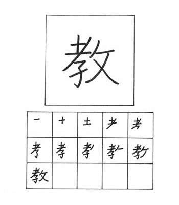 kanji mengajarkan