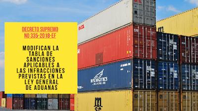 Ley General de Aduanas Perú 2018