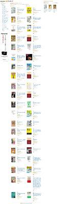Kindle売れ筋ランキング