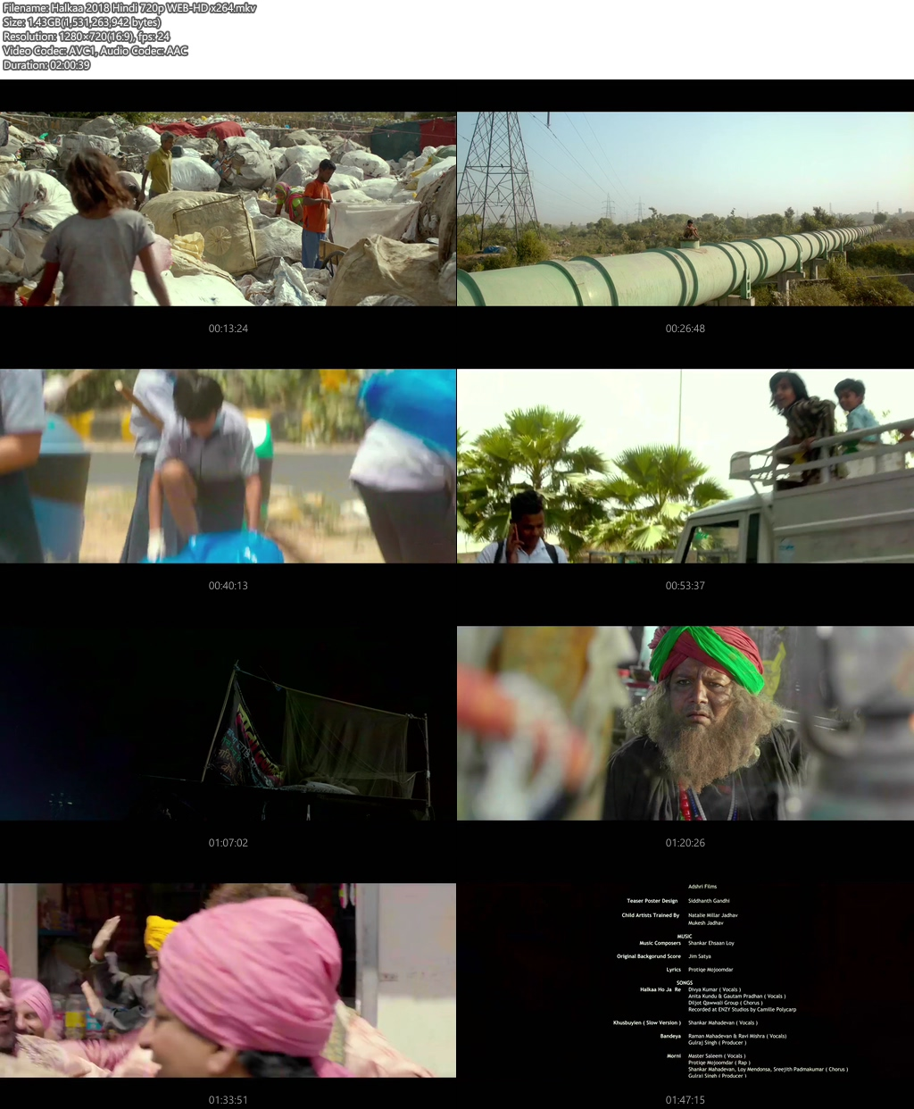 Halkaa 2018 Hindi 720p WEB-HD x264 | 480p 300MB | 100MB HEVC Screenshot