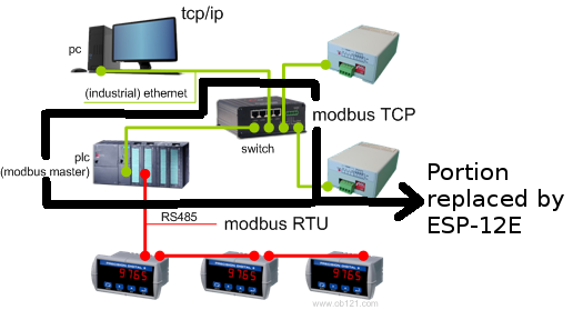 cmheong's blog: RS-485 Modbus IoT Gateway using ESP8266