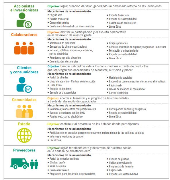 Gestión E Procesos Y Estructuras