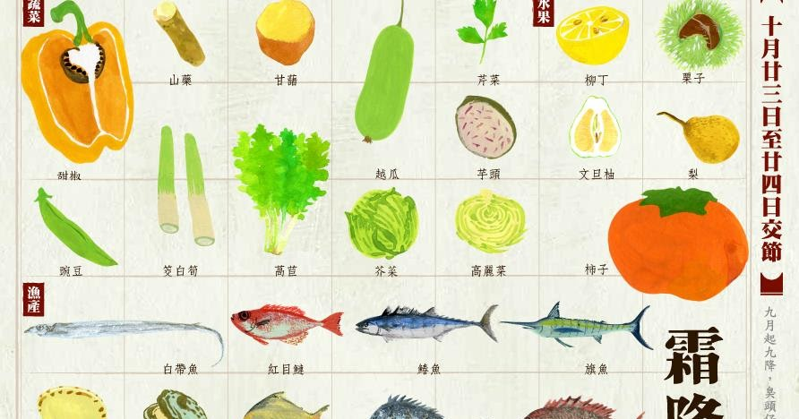 僑榮國小營養午餐教育網: 24節氣-霜降(國曆10月23日至24日交節)