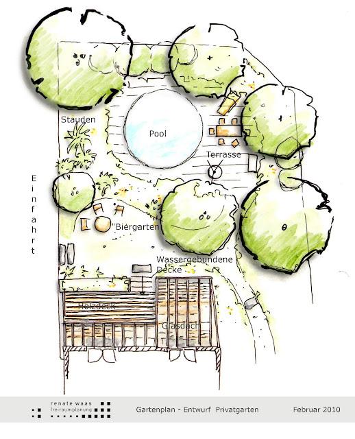 Gartenplan, Gartenplanung, Garten umgestalten, Umgestaltung Garten, kleiner Garten, Vorgarten
