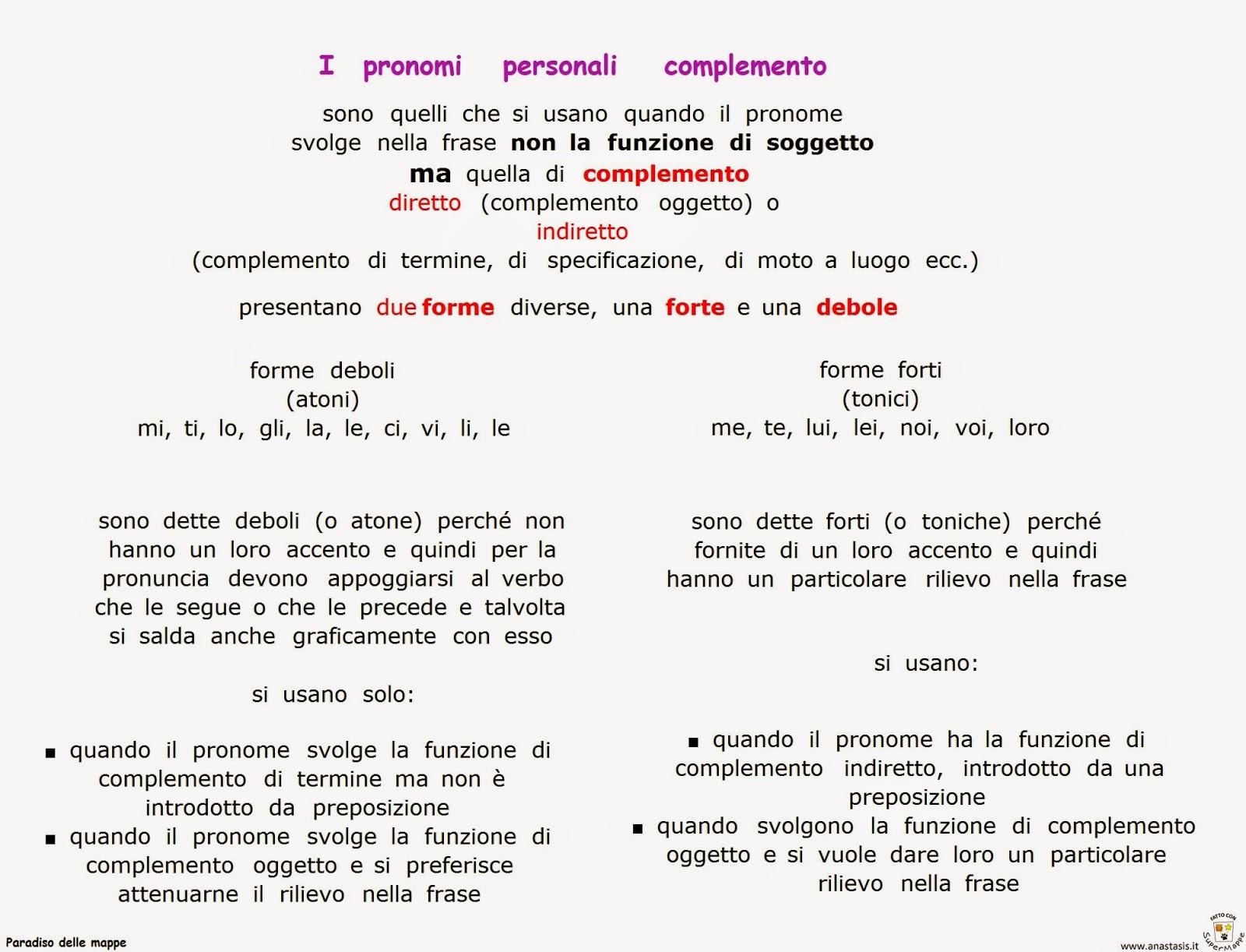 Paradiso delle mappe i pronomi personali complemento for Complemento d arredo in inglese