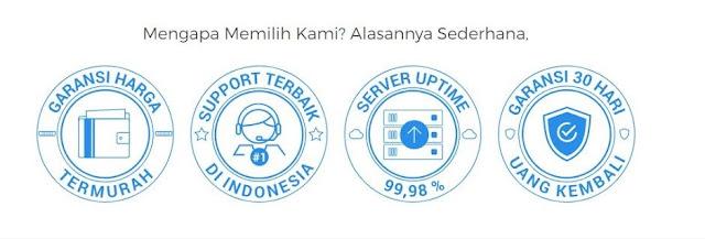 REVIEW NIAGAHOSTER - Layanan Web Hosting Berkualitas, Terbaik, Murah dari Indonesia