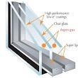 The Benefits of Triple Glazing in Your Home