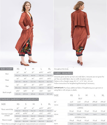 Creates Sew Slow: Victory Patterns Ulysses Trench