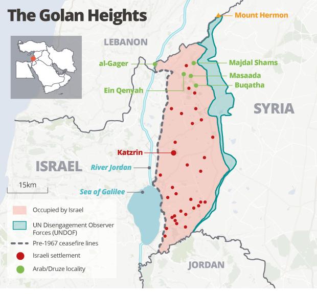 Rôle eschatologique de la Russie? Golan