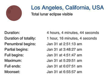 Upcoming times for January 31 lunar eclipse (Courtesy of timeanddate.com)