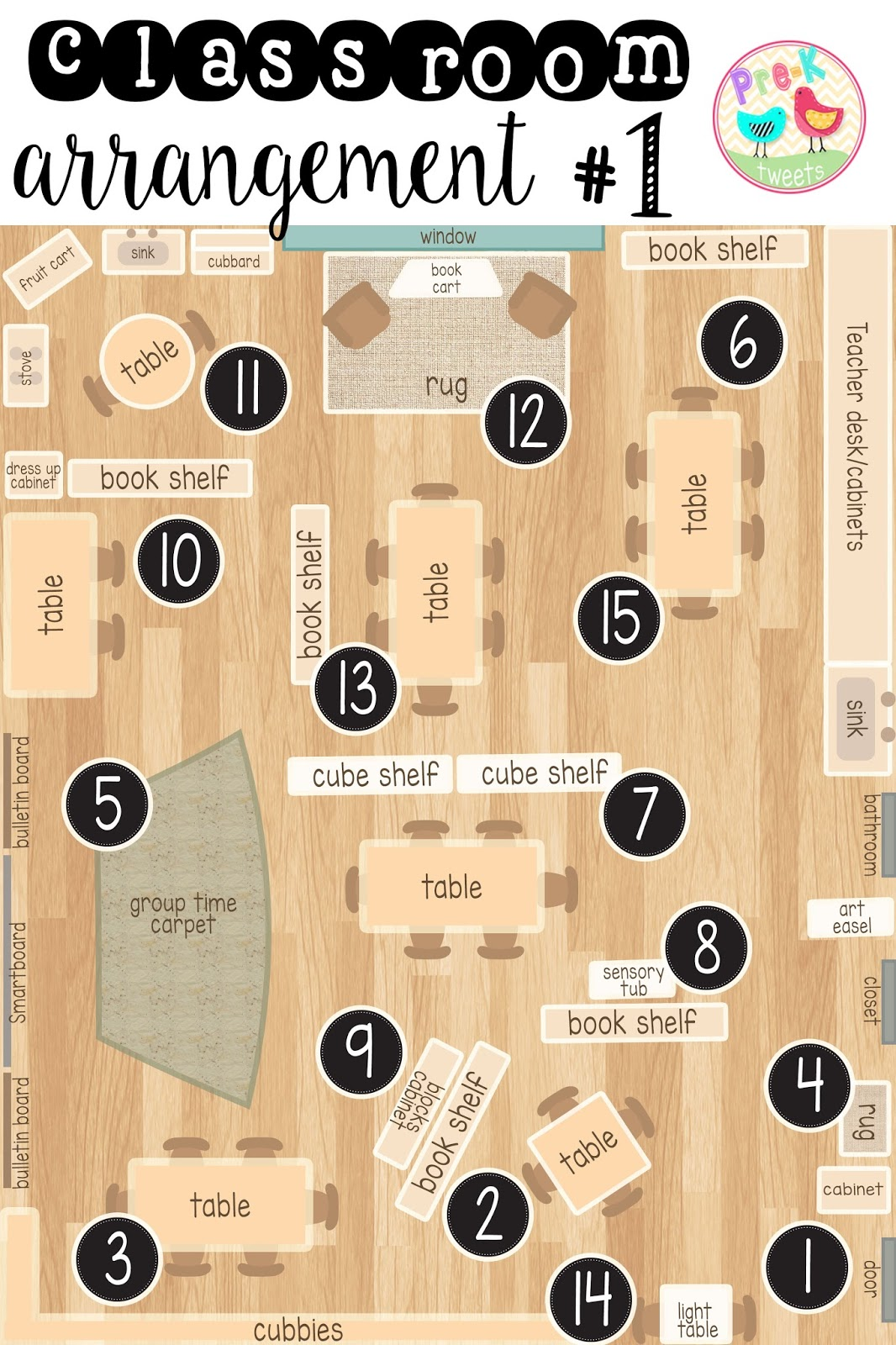 My Favorite Pre-K (and Kinder!) Room Arrangements: Photos, Diagrams ...